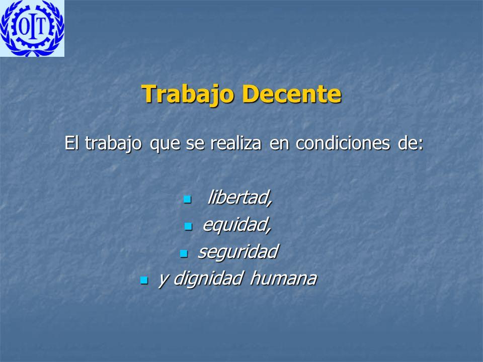 Trabajo Decente El trabajo que se realiza en condiciones de: El trabajo que se realiza en condiciones de: libertad, libertad, equidad, equidad, seguri