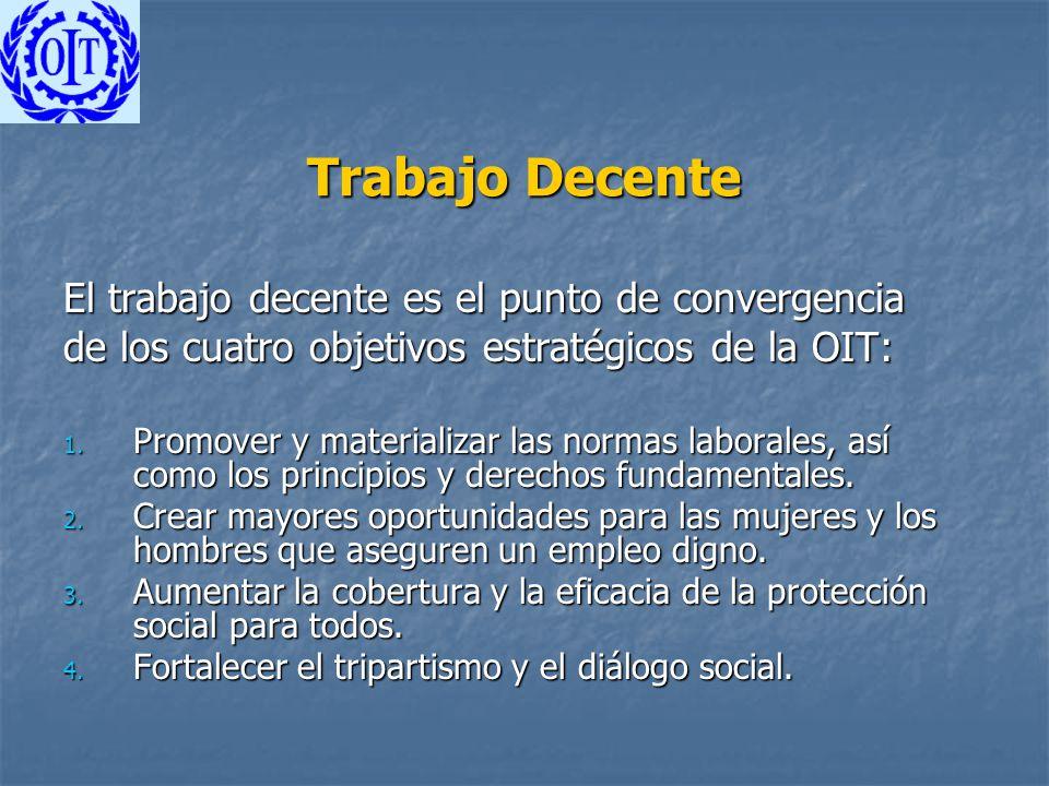 Trabajo Decente El trabajo decente es el punto de convergencia de los cuatro objetivos estratégicos de la OIT: 1. Promover y materializar las normas l