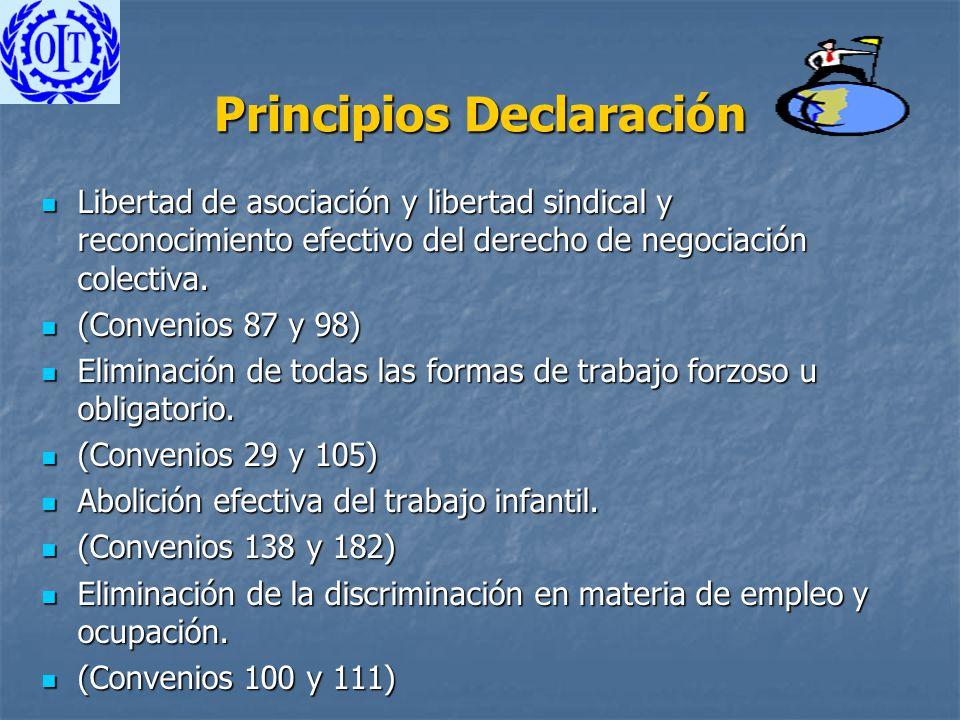 Principios Declaración Libertad de asociación y libertad sindical y reconocimiento efectivo del derecho de negociación colectiva. Libertad de asociaci