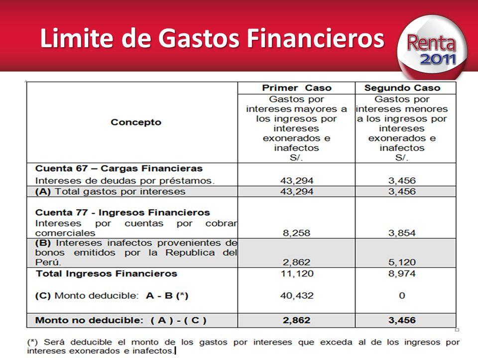 Limite de Gastos Financieros