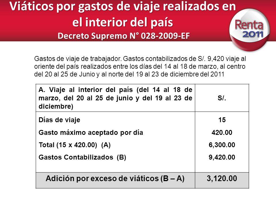 Viáticos por gastos de viaje realizados en el interior del país Decreto Supremo N° 028-2009-EF A. Viaje al interior del país (del 14 al 18 de marzo, d