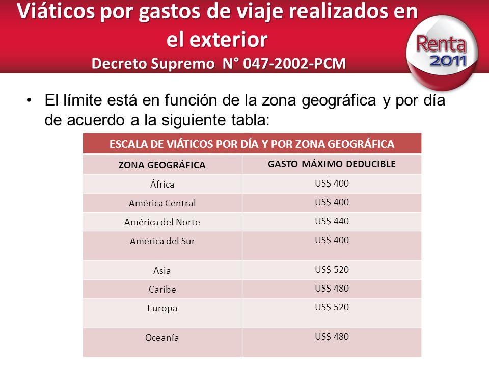Viáticos por gastos de viaje realizados en el exterior Decreto Supremo N° 047-2002-PCM El límite está en función de la zona geográfica y por día de ac