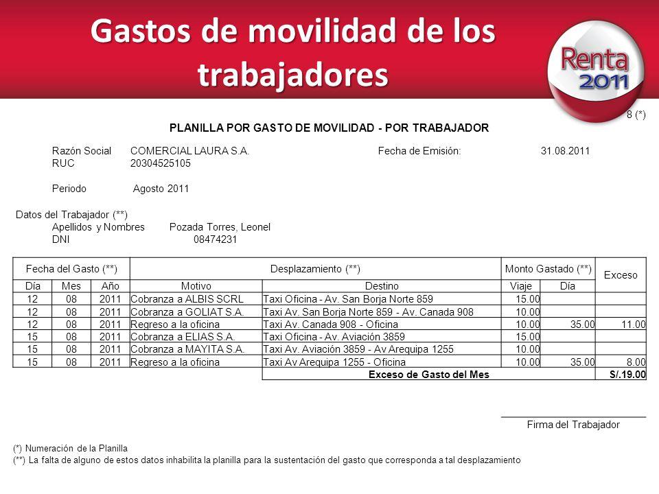 Gastos de movilidad de los trabajadores 8 (*) PLANILLA POR GASTO DE MOVILIDAD - POR TRABAJADOR Razón SocialCOMERCIAL LAURA S.A.Fecha de Emisión:31.08.