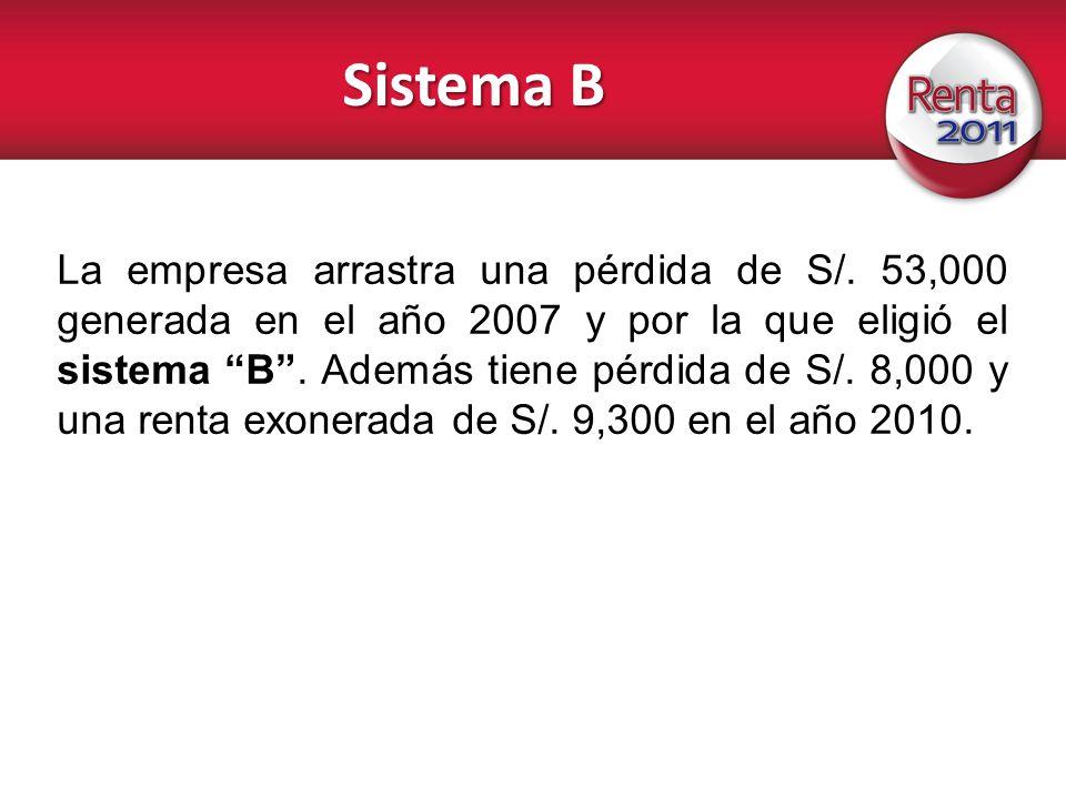 Sistema B La empresa arrastra una pérdida de S/. 53,000 generada en el año 2007 y por la que eligió el sistema B. Además tiene pérdida de S/. 8,000 y
