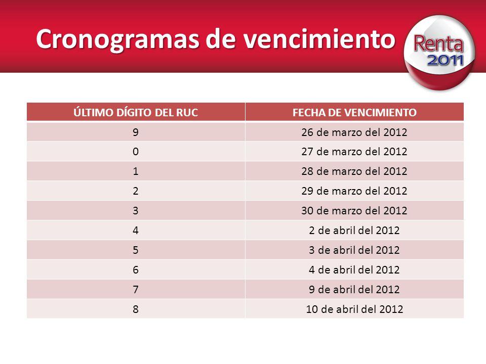 Cronogramas de vencimiento ÚLTIMO DÍGITO DEL RUCFECHA DE VENCIMIENTO 926 de marzo del 2012 027 de marzo del 2012 128 de marzo del 2012 229 de marzo de
