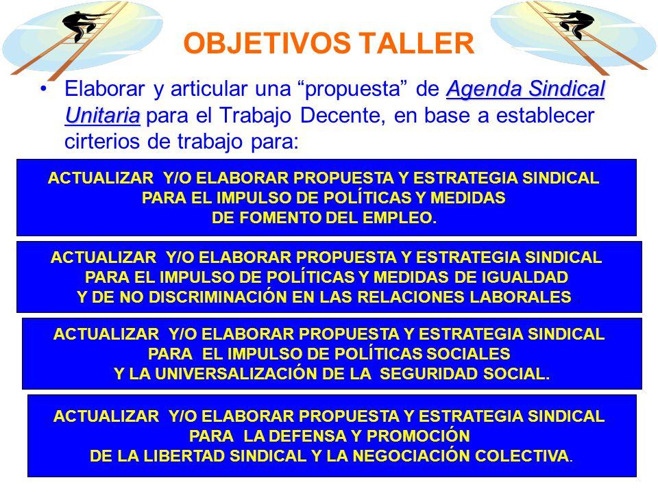 OBJETIVOS TALLER Agenda Sindical UnitariaElaborar y articular una propuesta de Agenda Sindical Unitaria para el Trabajo Decente, en base a establecer cirterios de trabajo para: ACTUALIZAR Y/O ELABORAR PROPUESTA Y ESTRATEGIA SINDICAL PARA LA DEFENSA Y PROMOCIÓN DE LA LIBERTAD SINDICAL Y LA NEGOCIACIÓN COLECTIVA.