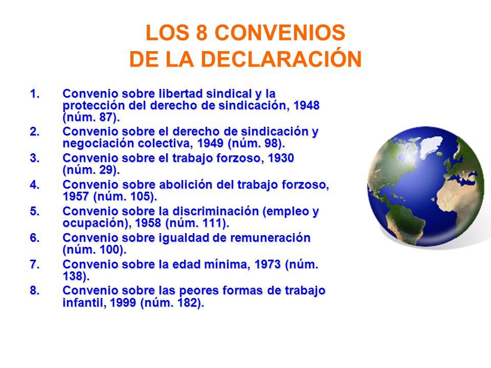 LOS 8 CONVENIOS DE LA DECLARACIÓN 1.Convenio sobre libertad sindical y la protección del derecho de sindicación, 1948 (núm. 87). 2.Convenio sobre el d