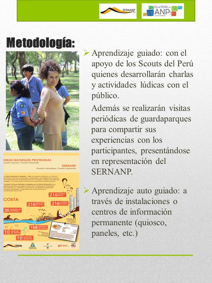 Metodología: Aprendizaje guiado: con el apoyo de los Scouts del Perú quienes desarrollarán charlas y actividades lúdicas con el público.