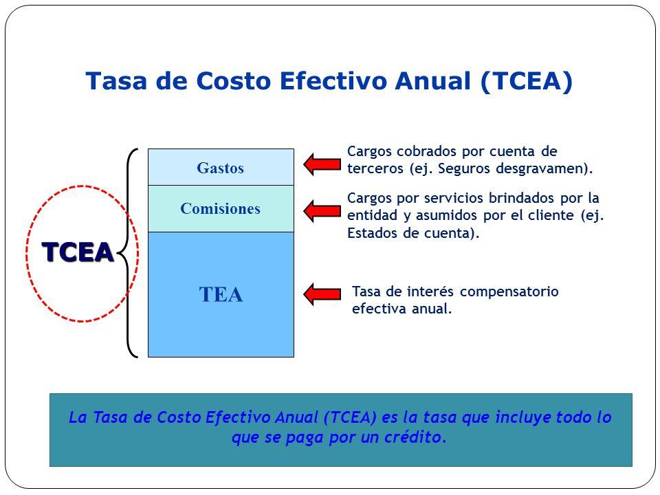 La Tasa de Costo Efectivo Anual (TCEA) es la tasa que incluye todo lo que se paga por un crédito.