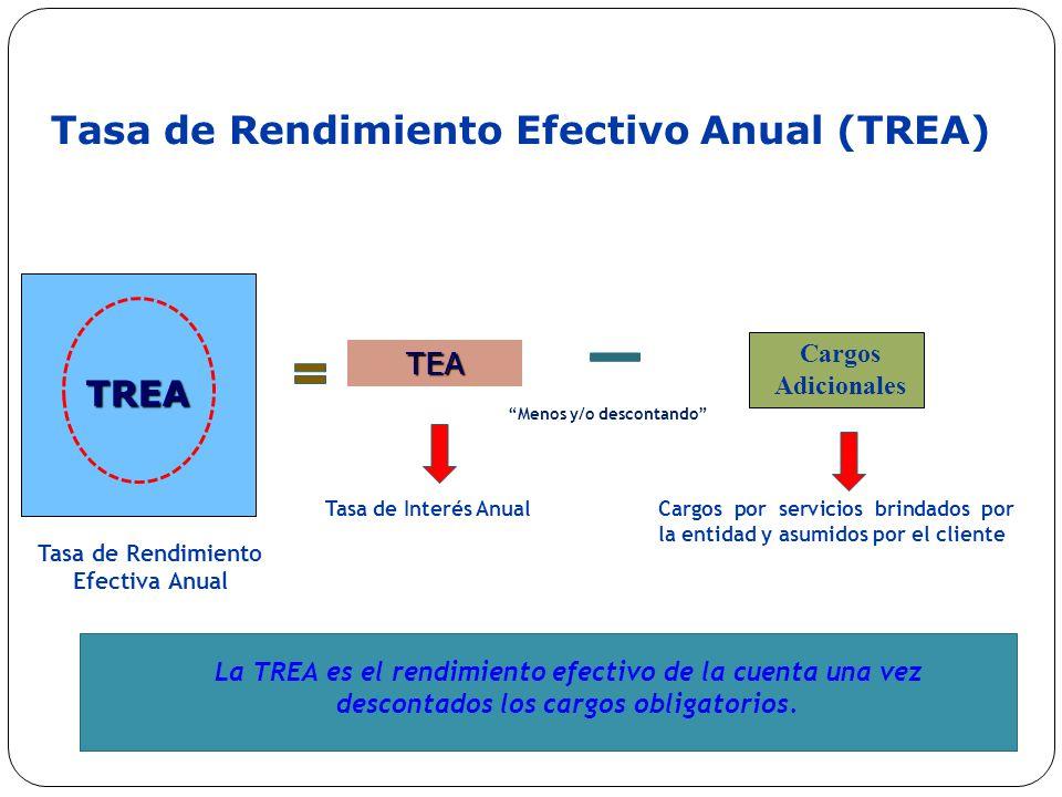 TEA Cargos Adicionales Cargos por servicios brindados por la entidad y asumidos por el cliente Tasa de Rendimiento Efectiva Anual Tasa de Rendimiento Efectivo Anual (TREA) La TREA es el rendimiento efectivo de la cuenta una vez descontados los cargos obligatorios.
