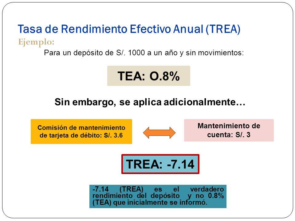 Tasa de Rendimiento Efectivo Anual (TREA) Ejemplo: Para un depósito de S/.