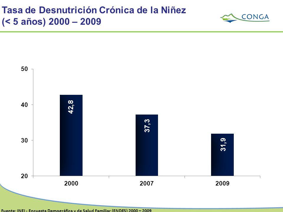 Fuente: INEI - Encuesta Demográfica y de Salud Familiar (ENDES) 2000 – 2009 Tasa de Desnutrición Crónica de la Niñez (< 5 años) 2000 – 2009