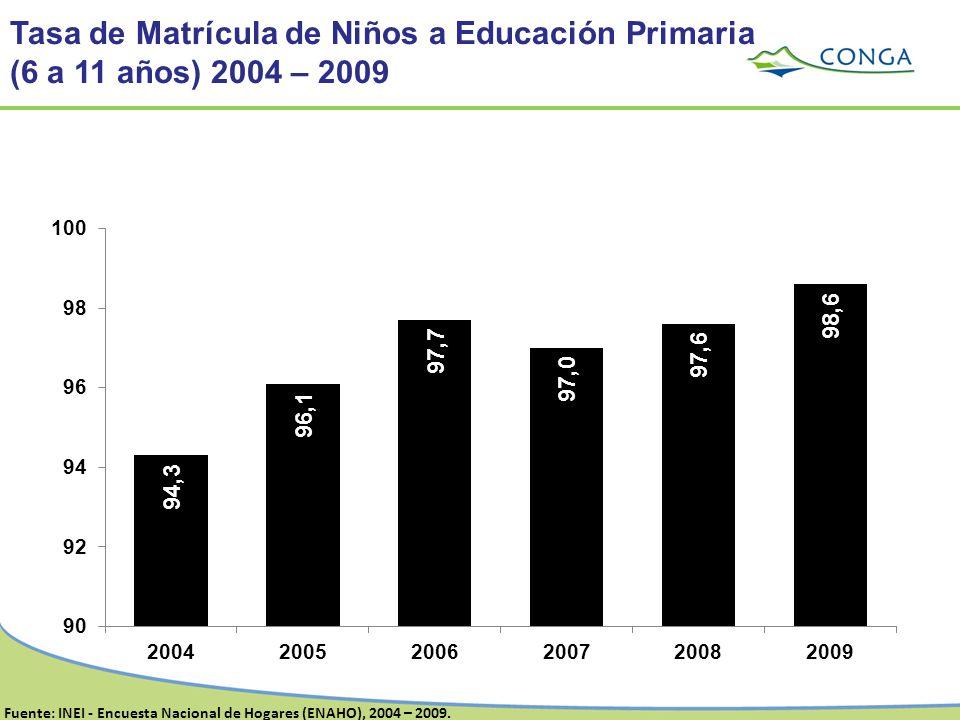 Fuente: INEI - Encuesta Nacional de Hogares (ENAHO), 2004 – 2009. Tasa de Matrícula de Niños a Educación Primaria (6 a 11 años) 2004 – 2009