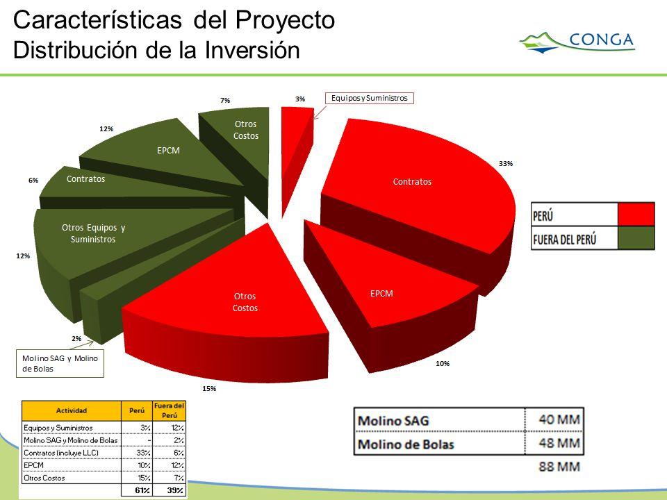 Fuente: INEI - Encuesta Nacional de Hogares (ENAHO), 2001 – 2009.