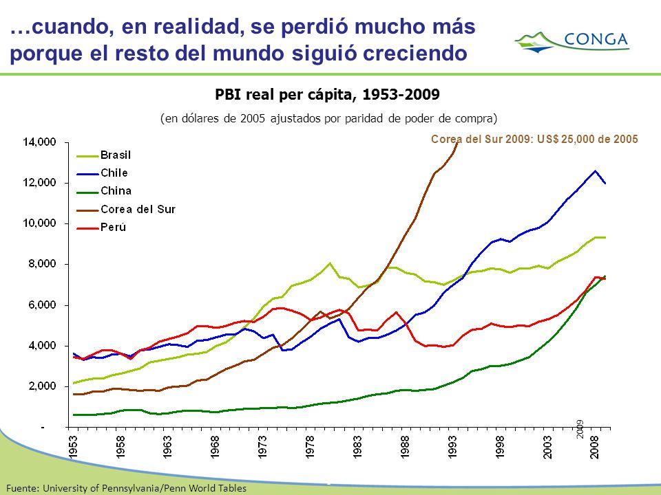 7 PBI real per cápita, 1953-2009 (en dólares de 2005 ajustados por paridad de poder de compra) Fuente: University of Pennsylvania/Penn World Tables 20