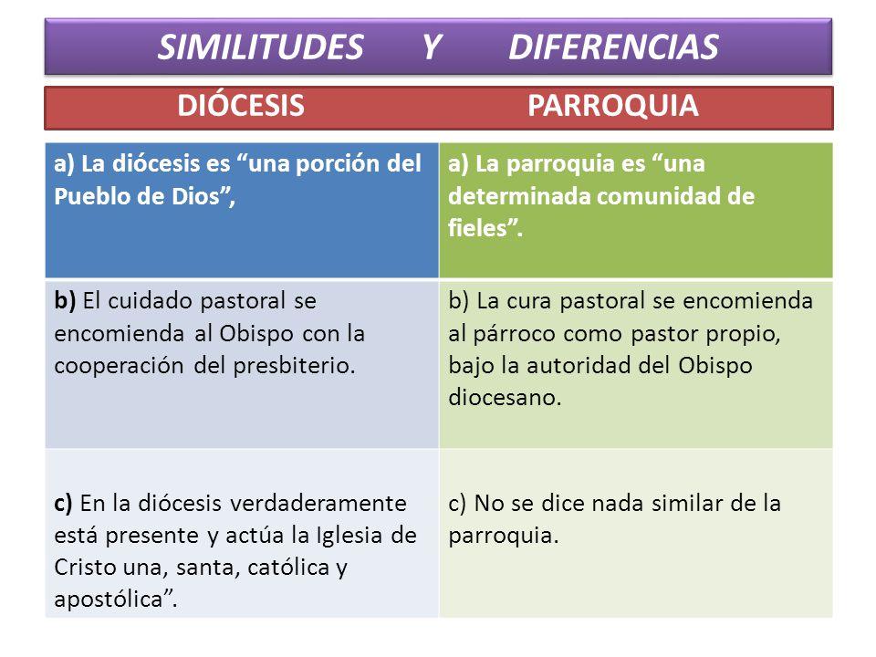 DIÓCESISPARROQUIA a) La diócesis es una porción del Pueblo de Dios, a) La parroquia es una determinada comunidad de fieles.