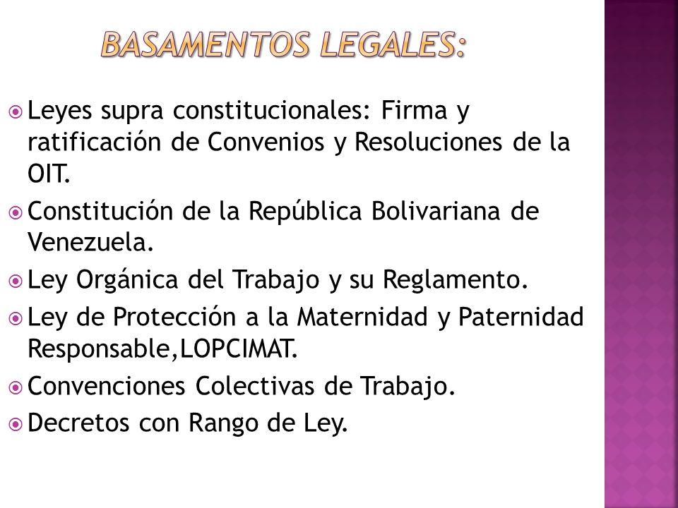 Leyes supra constitucionales: Firma y ratificación de Convenios y Resoluciones de la OIT.