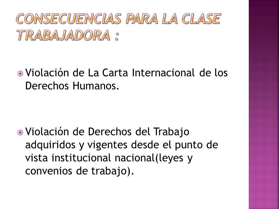 Violación de La Carta Internacional de los Derechos Humanos.