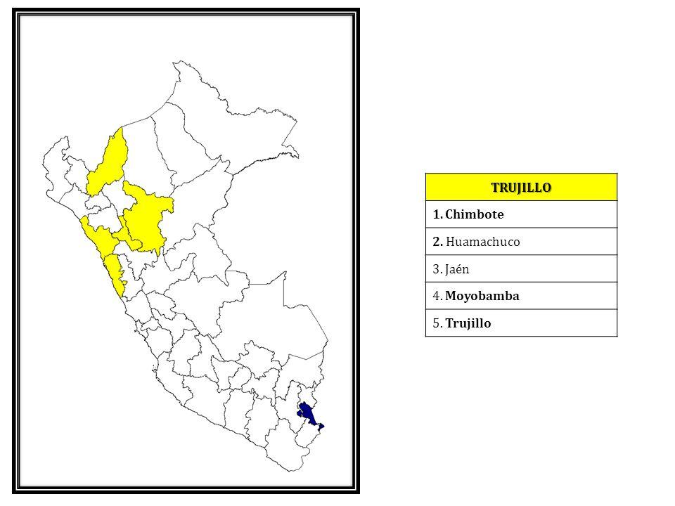 TRUJILLO 1.Chimbote 2. Huamachuco 3. Jaén 4. Moyobamba 5. Trujillo