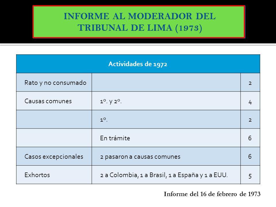 Actividades de 1972 Rato y no consumado2 Causas comunes1º. y 2º.4 1º.2 En trámite6 Casos excepcionales2 pasaron a causas comunes6 Exhortos2 a Colombia