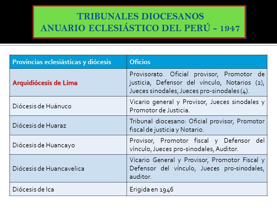 Provincias eclesiásticas y diócesisOficios Arquidiócesis de Lima Provisorato. Oficial provisor, Promotor de justicia, Defensor del vínculo, Notarios (