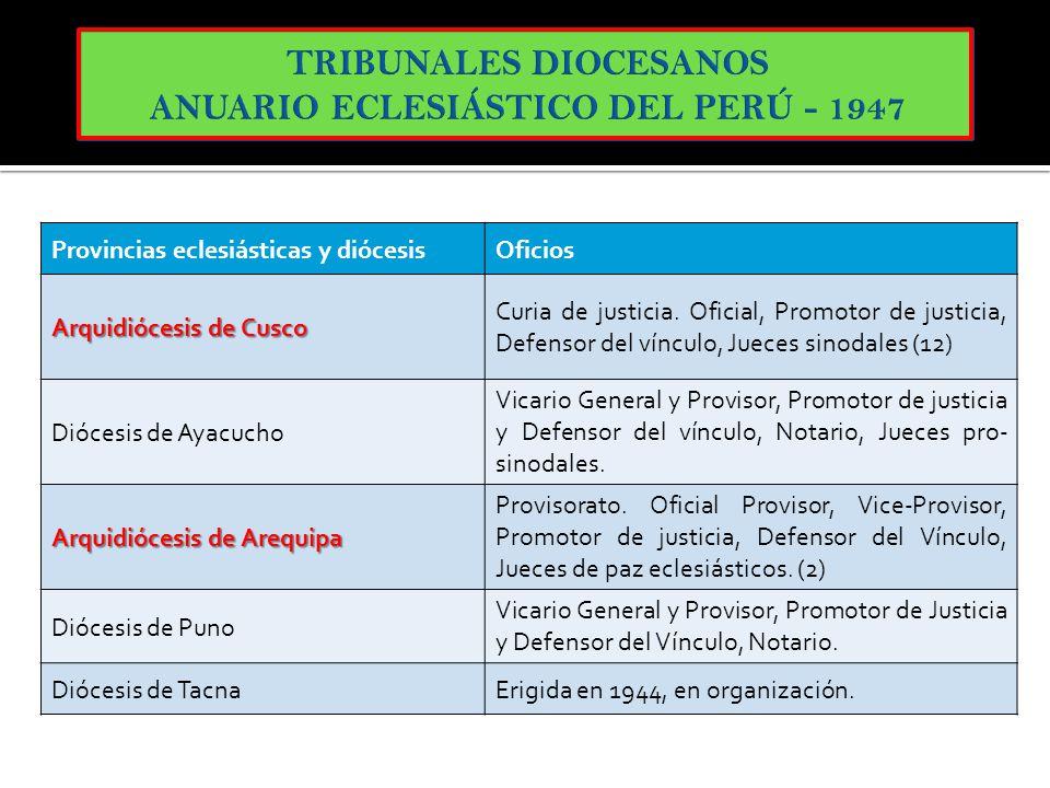 Provincias eclesiásticas y diócesisOficios Arquidiócesis de Cusco Curia de justicia. Oficial, Promotor de justicia, Defensor del vínculo, Jueces sinod