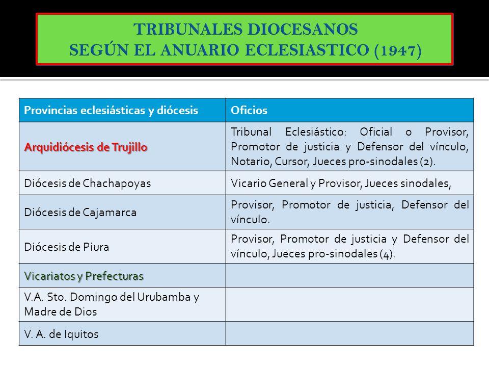 Provincias eclesiásticas y diócesisOficios Arquidiócesis de Trujillo Tribunal Eclesiástico: Oficial o Provisor, Promotor de justicia y Defensor del ví