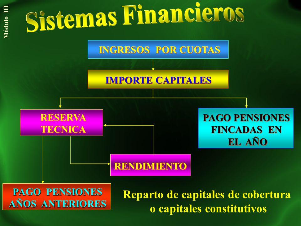 Reparto de capitales de cobertura o capitales constitutivos Módulo III PAGO PENSIONES FINCADAS EN EL AÑO PAGO PENSIONES FINCADAS EN EL AÑO INGRESOS PO