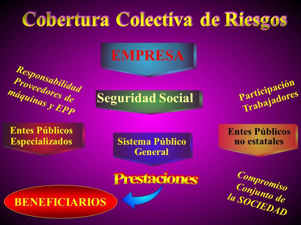 BENEFICIARIOS EMPRESA Participación Trabajadores Seguridad Social Responsabilidad Proveedores de máquinas y EPP Entes Públicos Especializados Sistema