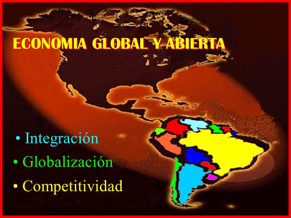 ECONOMIA GLOBAL Y ABIERTA Competitividad Integración Globalización