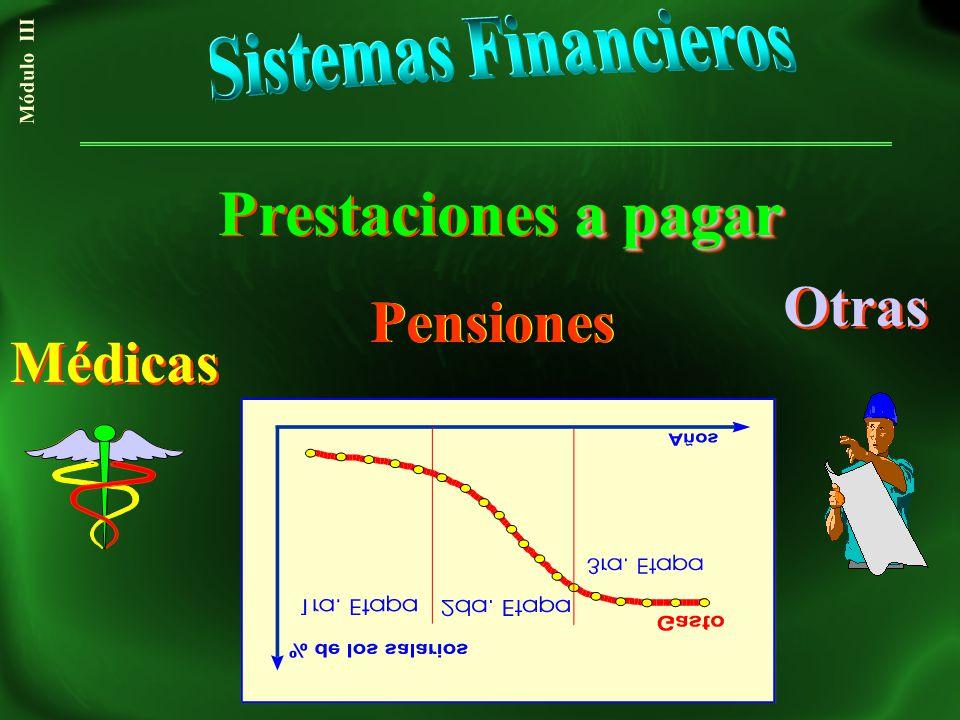 a pagar Prestaciones a pagar Médicas Otras Módulo III Pensiones