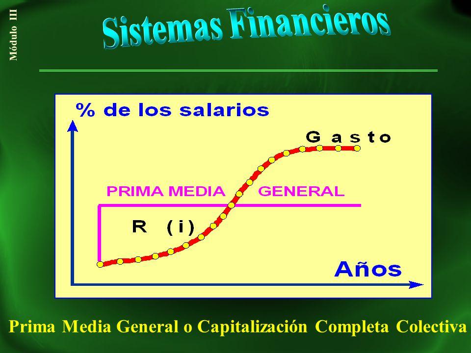 Prima Media General o Capitalización Completa Colectiva Módulo III