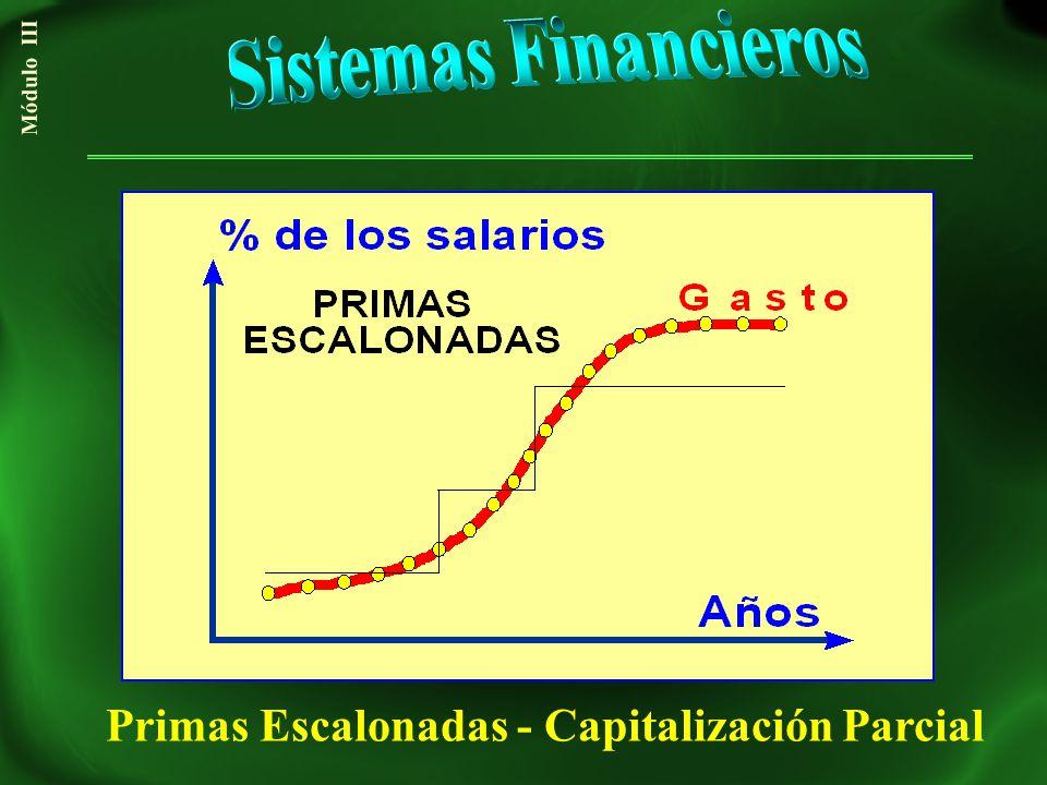 Primas Escalonadas - Capitalización Parcial Módulo III