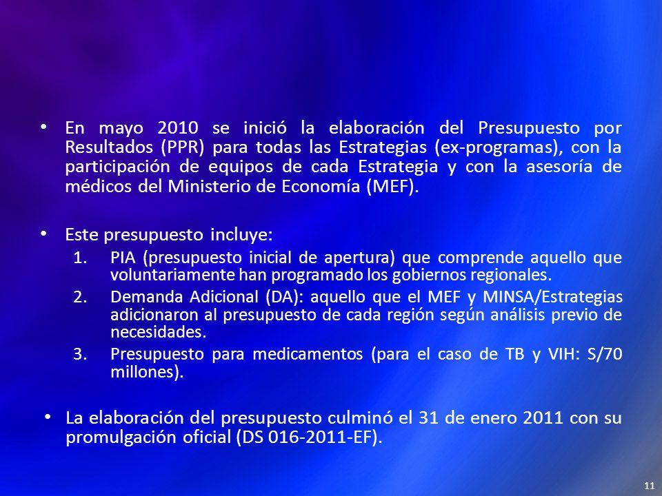 En mayo 2010 se inició la elaboración del Presupuesto por Resultados (PPR) para todas las Estrategias (ex-programas), con la participación de equipos de cada Estrategia y con la asesoría de médicos del Ministerio de Economía (MEF).