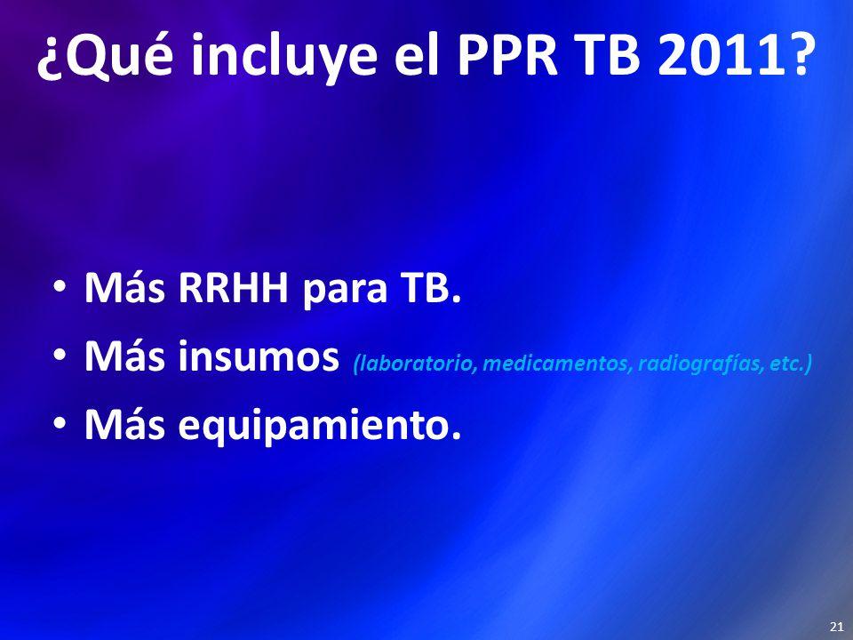 ¿Qué incluye el PPR TB 2011. Más RRHH para TB.