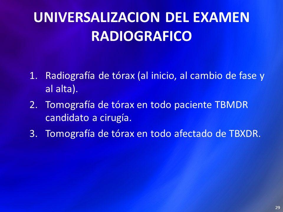 UNIVERSALIZACION DEL EXAMEN RADIOGRAFICO 1.Radiografía de tórax (al inicio, al cambio de fase y al alta).