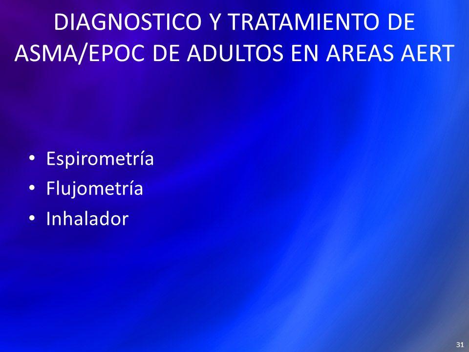 DIAGNOSTICO Y TRATAMIENTO DE ASMA/EPOC DE ADULTOS EN AREAS AERT Espirometría Flujometría Inhalador 31
