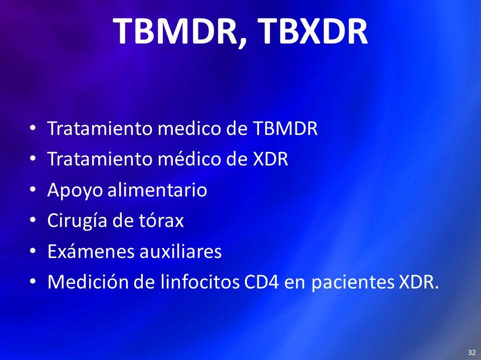 TBMDR, TBXDR Tratamiento medico de TBMDR Tratamiento médico de XDR Apoyo alimentario Cirugía de tórax Exámenes auxiliares Medición de linfocitos CD4 en pacientes XDR.