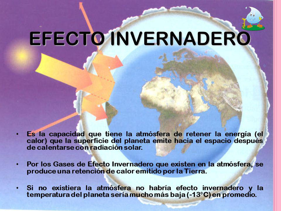 EFECTO INVERNADERO Es la capacidad que tiene la atmósfera de retener la energía (el calor) que la superficie del planeta emite hacia el espacio despué