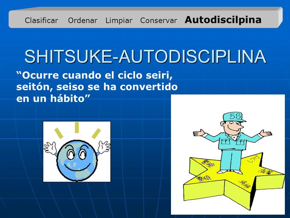 SHITSUKE-AUTODISCIPLINA Ocurre cuando el ciclo seiri, seitón, seiso se ha convertido en un hábito Clasificar Ordenar Limpiar Conservar Autodiscilpina