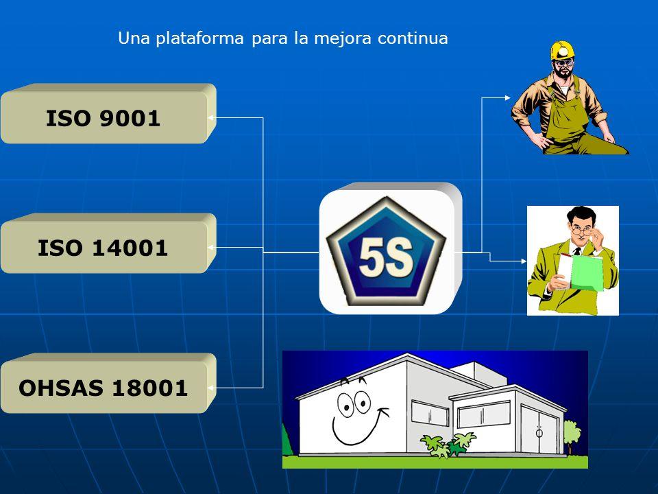 ISO 9001 ISO 14001 OHSAS 18001 Una plataforma para la mejora continua