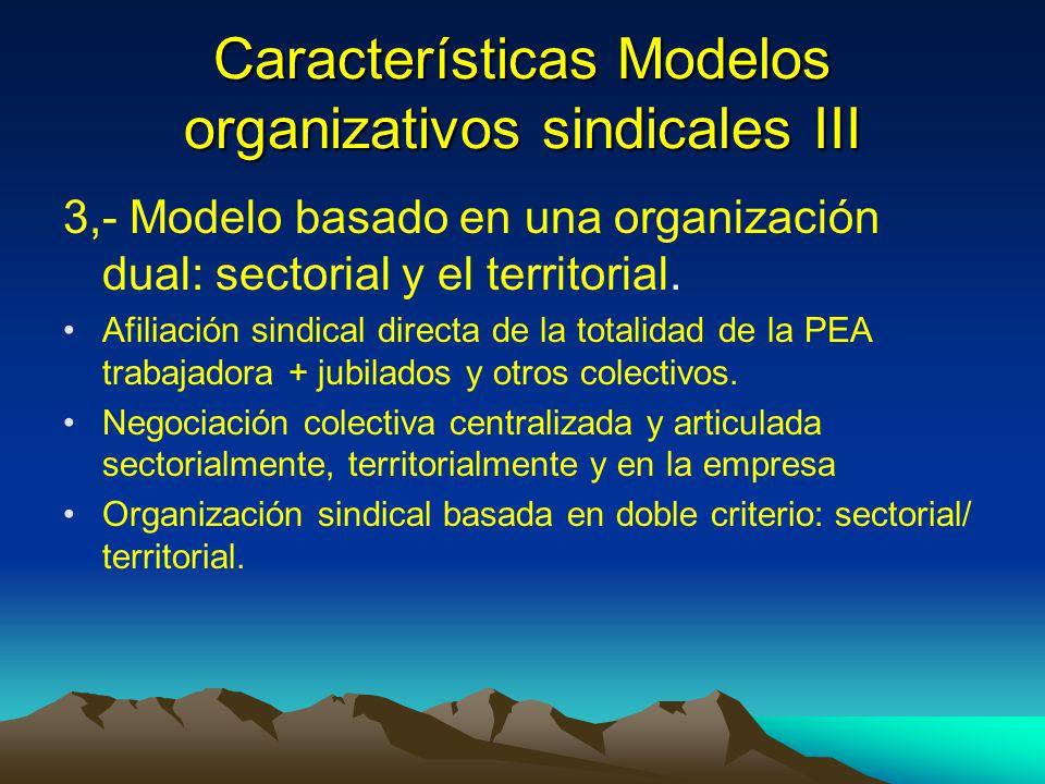 Características Modelos organizativos sindicales III 3,- Modelo basado en una organización dual: sectorial y el territorial. Afiliación sindical direc