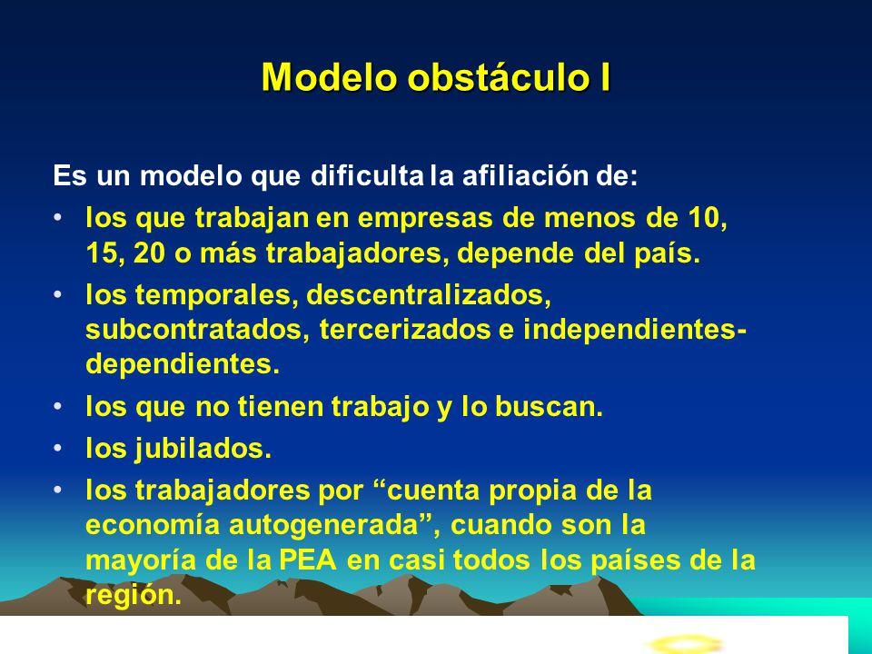 Modelo obstáculo I Es un modelo que dificulta la afiliación de: los que trabajan en empresas de menos de 10, 15, 20 o más trabajadores, depende del pa