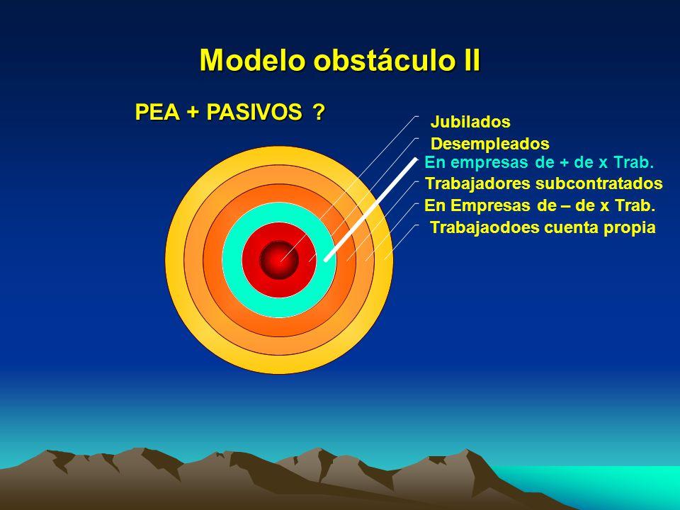 Modelo obstáculo II PEA + PASIVOS ?
