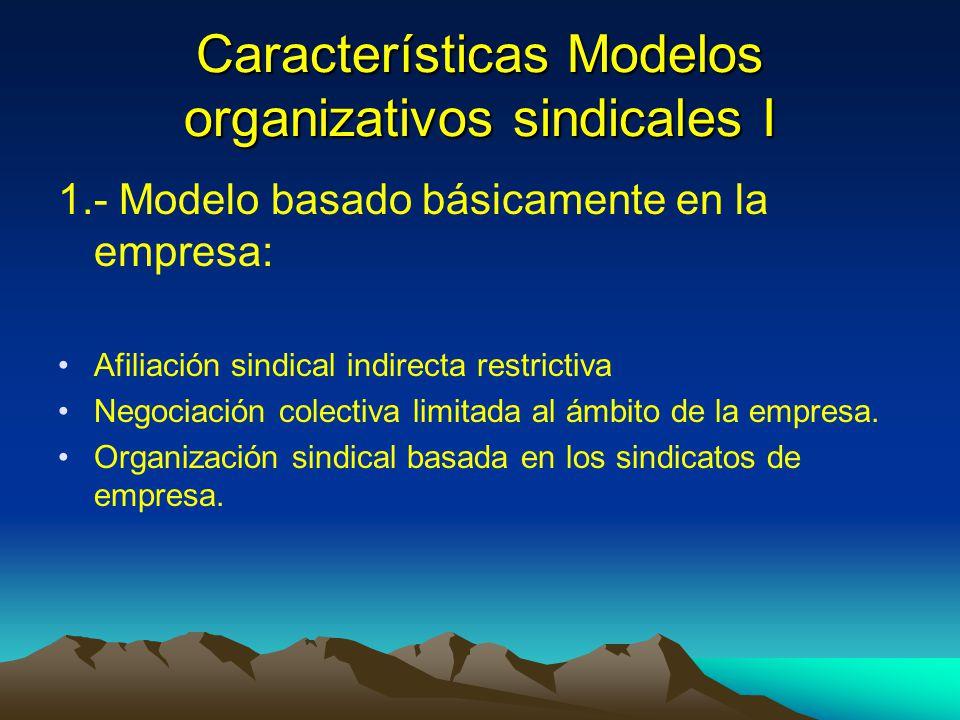 Características Modelos organizativos sindicales I 1.- Modelo basado básicamente en la empresa: Afiliación sindical indirecta restrictiva Negociación