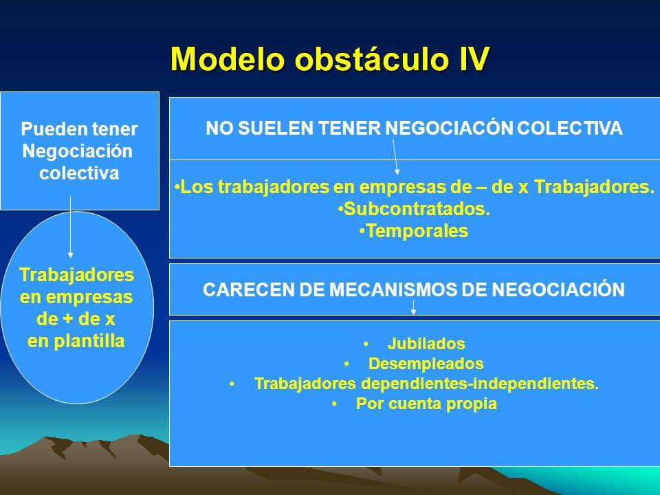 Modelo obstáculo IV - Los trabajadores en empresas de – de x Trabajadores. Subcontratados. Temporales NO SUELEN TENER NEGOCIACÓN COLECTIVA CARECEN DE