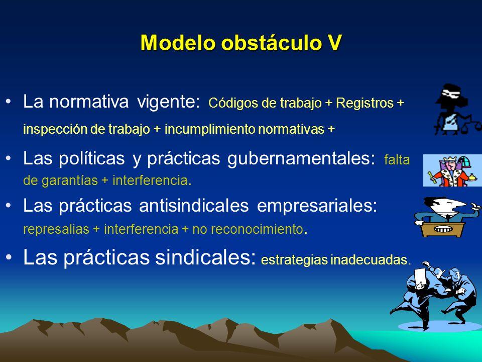 Modelo obstáculo V La normativa vigente: Códigos de trabajo + Registros + inspección de trabajo + incumplimiento normativas + Las políticas y práctica