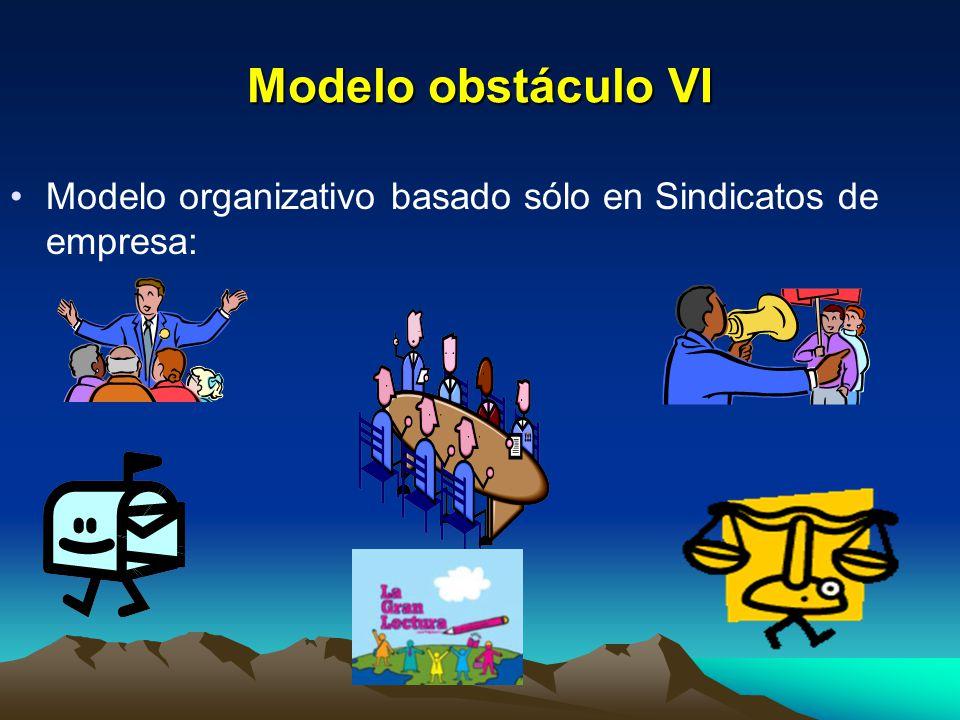 Modelo obstáculo VI Modelo organizativo basado sólo en Sindicatos de empresa: