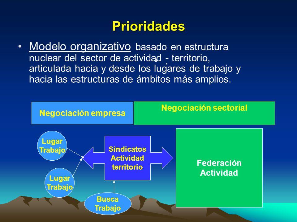 Prioridades Modelo organizativo basado en estructura nuclear del sector de actividad - territorio, articulada hacia y desde los lugares de trabajo y h