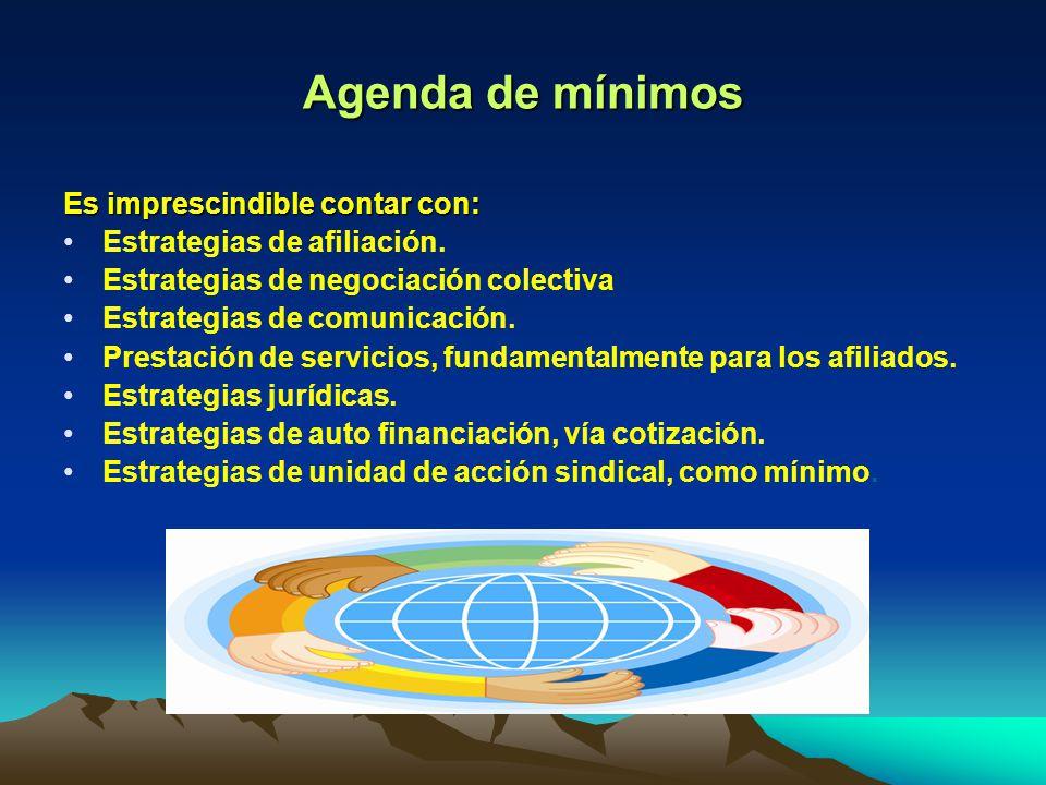 Agenda de mínimos Es imprescindible contar con: Estrategias de afiliación. Estrategias de negociación colectiva Estrategias de comunicación. Prestació